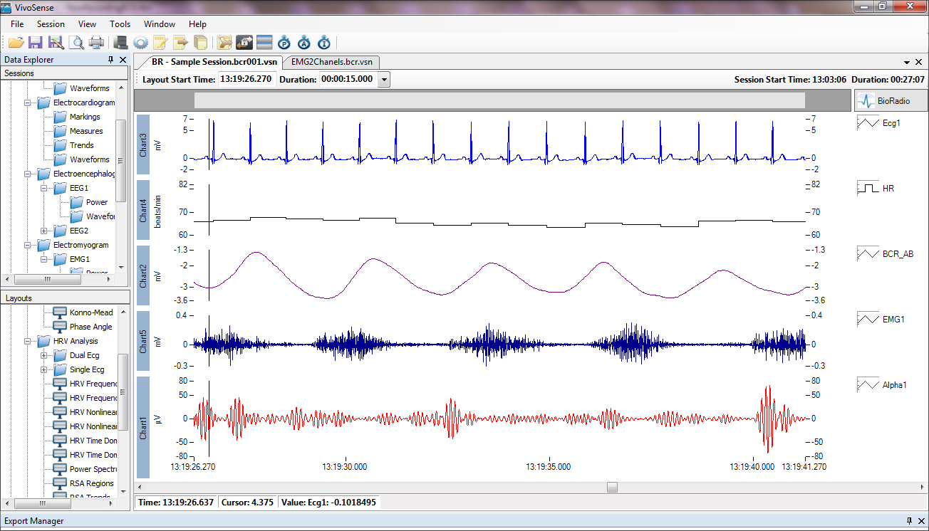 physiology lab data analysis