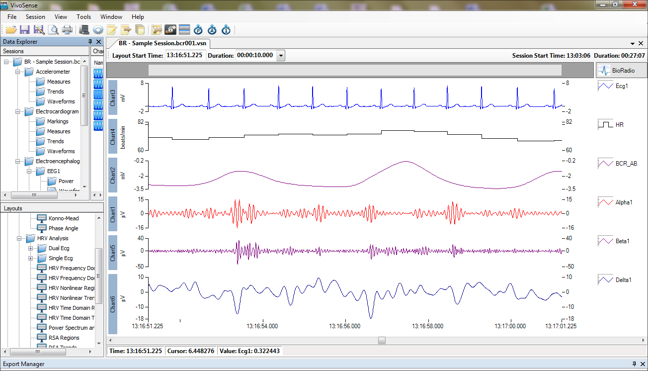 psychophysiology data analysis