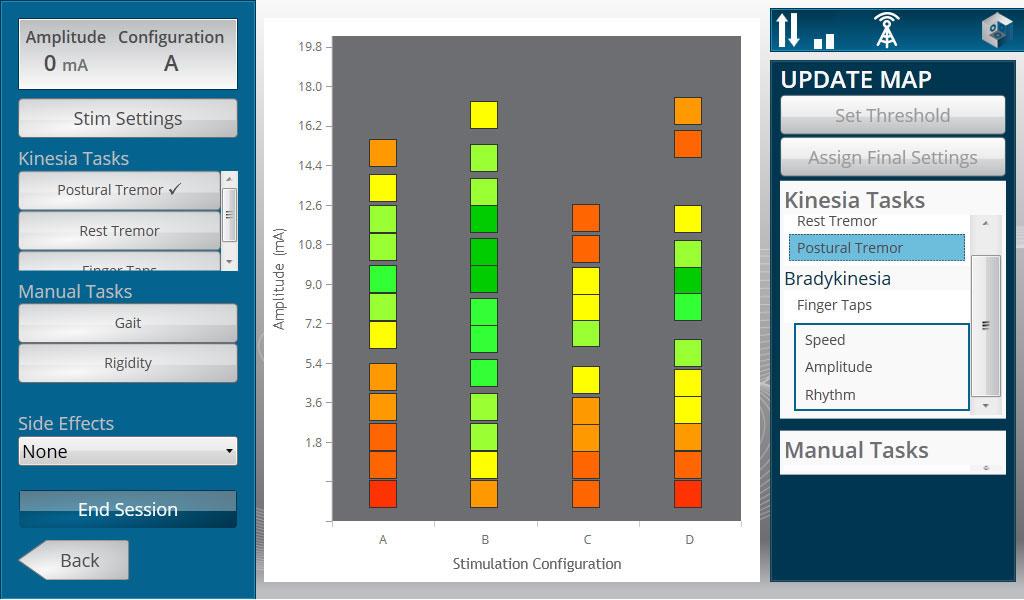 Parkinson's telemedicine to measure tremor
