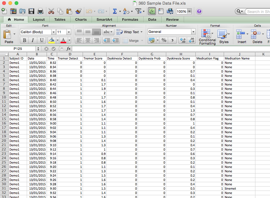 KInesia 360 Data CVS Image